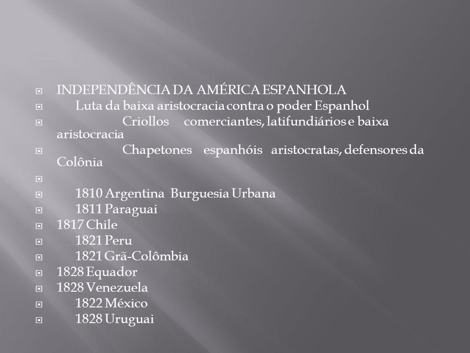  INDEPENDÊNCIA DA AMÉRICA ESPANHOLA  Luta da baixa aristocracia contra o poder Espanhol  Criollos comerciantes, latifundiários e baixa aristocracia
