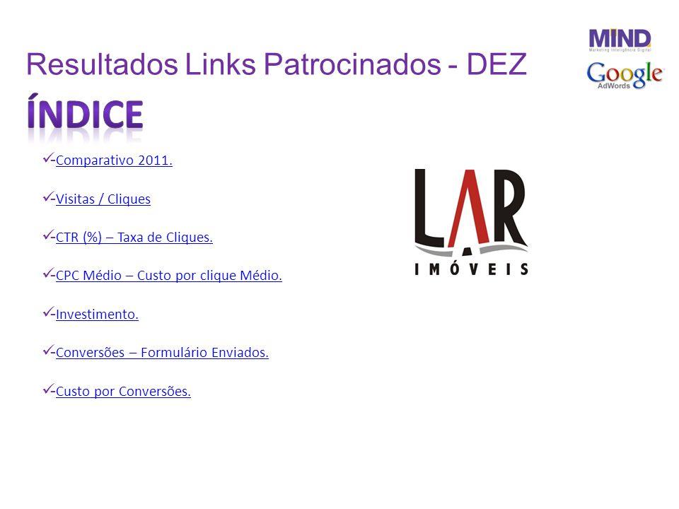 Resultados Links Patrocinados - DEZ  - Comparativo 2011. Comparativo 2011.  - Visitas / Cliques Visitas / Cliques  - CTR (%) – Taxa de Cliques. CTR