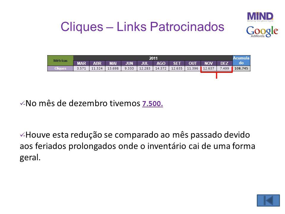 Cliques – Links Patrocinados  - No mês de dezembro tivemos 7.500.  - Houve esta redução se comparado ao mês passado devido aos feriados prolongados