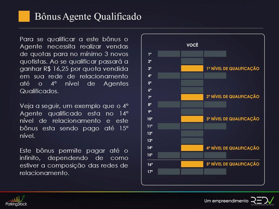 Bônus Agente Qualificado Para se qualificar a este bônus o Agente necessita realizar vendas de quotas para no mínimo 3 novos quotistas.