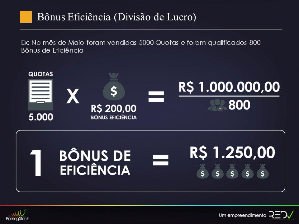 Bônus Eficiência (Divisão de Lucro) Ex: No mês de Maio foram vendidas 5000 Quotas e foram qualificados 800 Bônus de Eficiência
