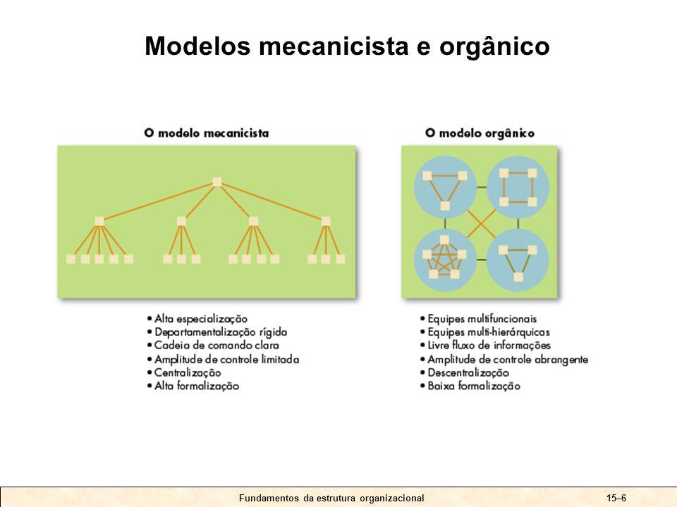 Fundamentos da estrutura organizacional15–7 Estratégia de inovação Estratégia que enfatiza a introdução de novidades realmente singulares.
