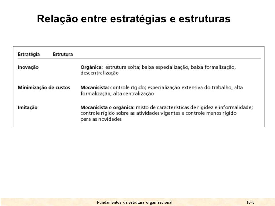 Fundamentos da estrutura organizacional15–8 Relação entre estratégias e estruturas
