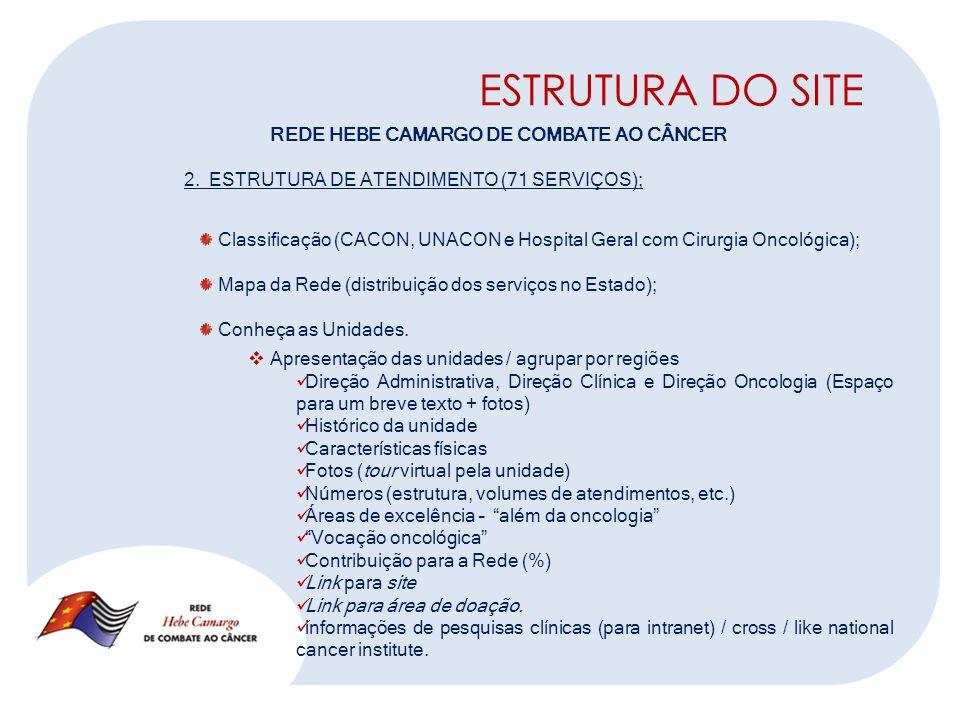 ESTRUTURA DO SITE REDE HEBE CAMARGO DE COMBATE AO CÂNCER 2.