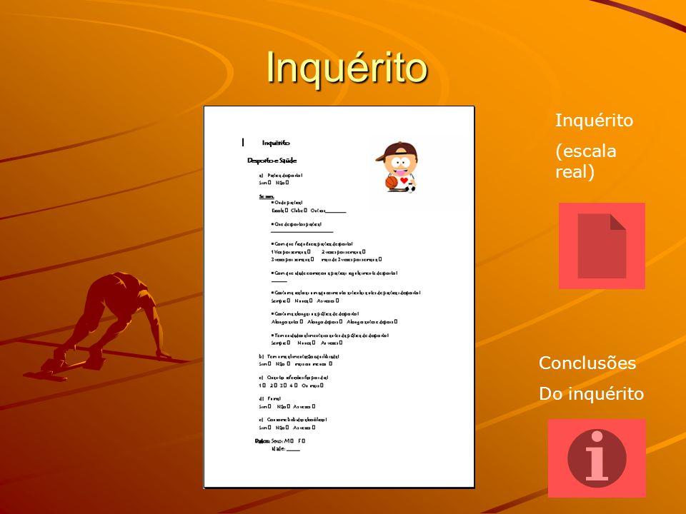 Inquérito Conclusões Do inquérito Inquérito (escala real)