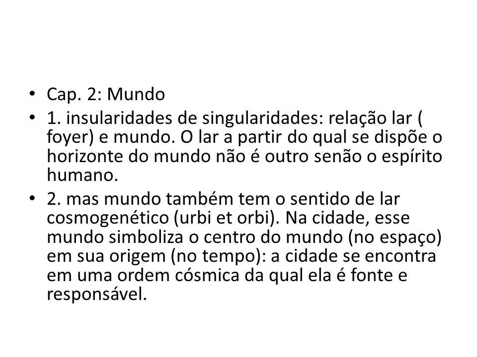 • Cap. 2: Mundo • 1. insularidades de singularidades: relação lar ( foyer) e mundo.
