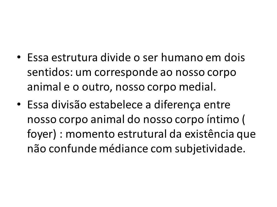 • Essa estrutura divide o ser humano em dois sentidos: um corresponde ao nosso corpo animal e o outro, nosso corpo medial.