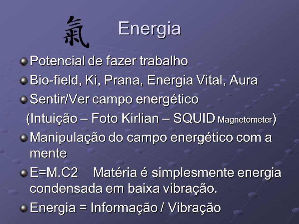 Energia Potencial de fazer trabalho Bio-field, Ki, Prana, Energia Vital, Aura Sentir/Ver campo energético (Intuição – Foto Kirlian – SQUID Magnetomete