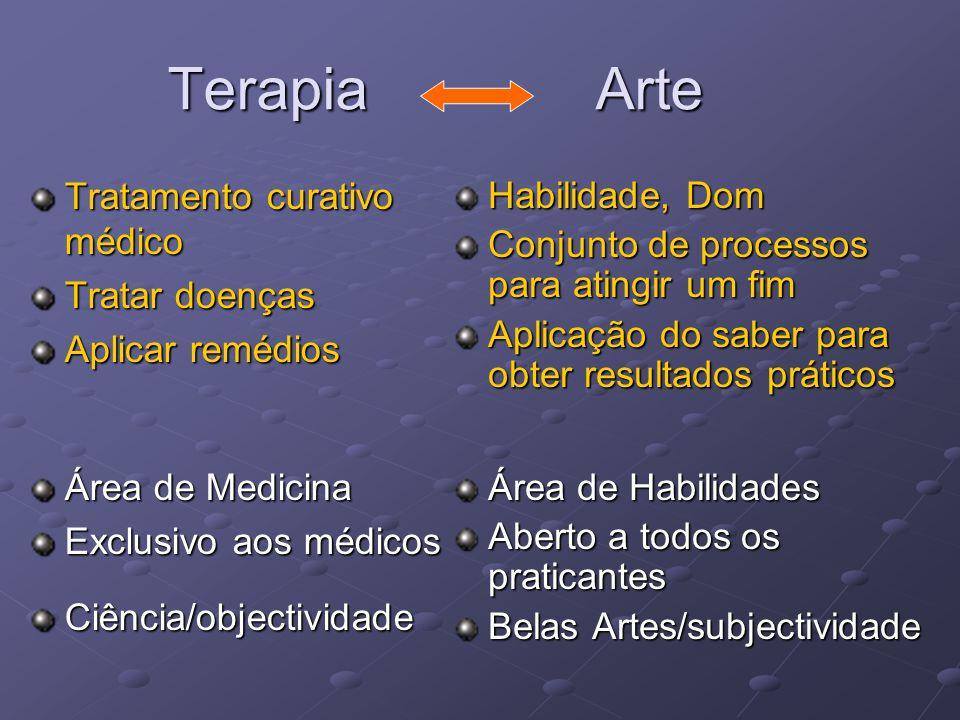 Terapia Arte Tratamento curativo médico Tratar doenças Aplicar remédios Área de Medicina Exclusivo aos médicos Ciência/objectividade Habilidade, Dom C