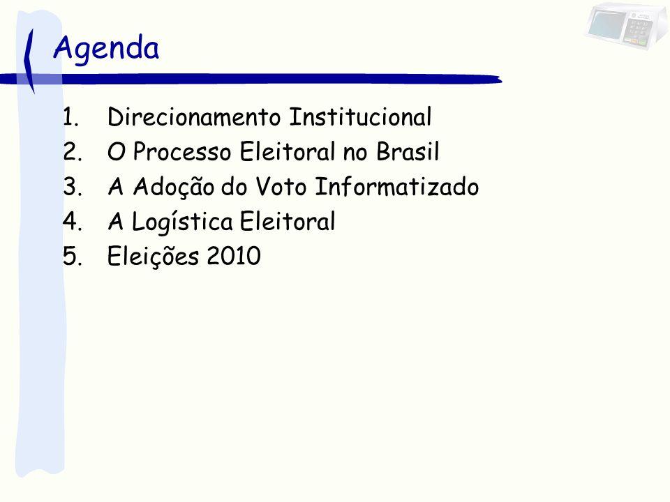 Agenda 1.Direcionamento Institucional 2.O Processo Eleitoral no Brasil 3.A Adoção do Voto Informatizado 4.A Logística Eleitoral 5.Eleições 2010