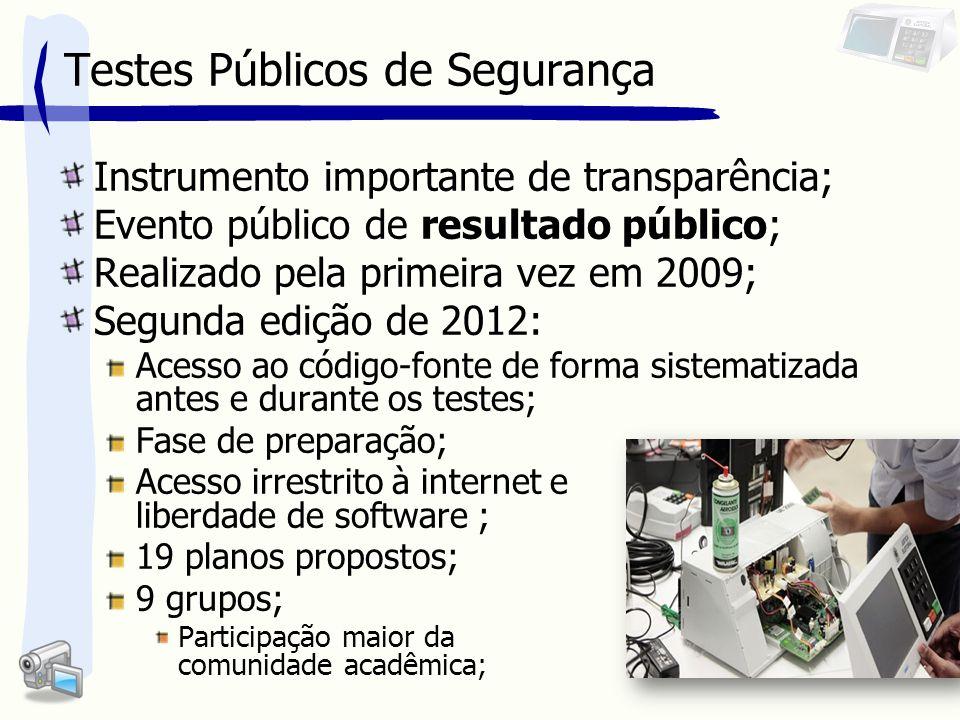 Instrumento importante de transparência; Evento público de resultado público; Realizado pela primeira vez em 2009; Segunda edição de 2012: Acesso ao c
