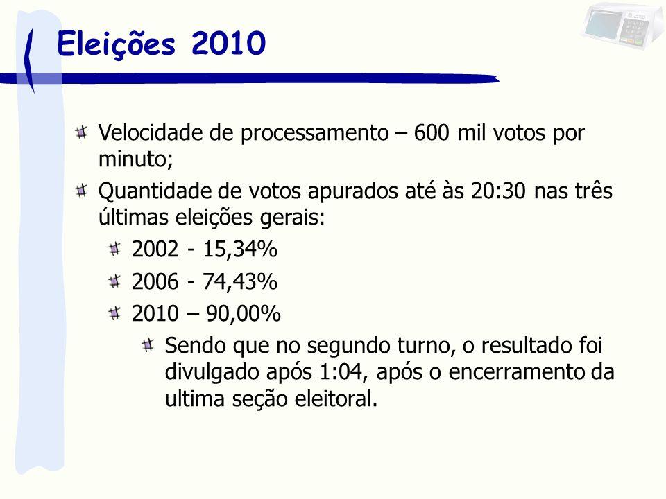 Velocidade de processamento – 600 mil votos por minuto; Quantidade de votos apurados até às 20:30 nas três últimas eleições gerais: 2002 - 15,34% 2006 - 74,43% 2010 – 90,00% Sendo que no segundo turno, o resultado foi divulgado após 1:04, após o encerramento da ultima seção eleitoral.