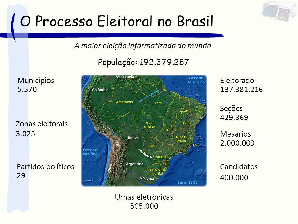 A maior eleição informatizada do mundo População: 192.379.287 Seções 429.369 Urnas eletrônicas 505.000 Eleitorado 137.381.216 Mesários 2.000.000 Candi
