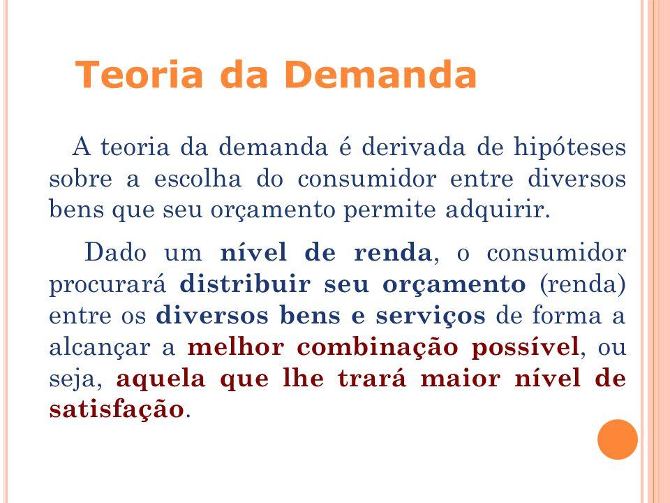 Teoria da Demanda A teoria da demanda é derivada de hipóteses sobre a escolha do consumidor entre diversos bens que seu orçamento permite adquirir. Da