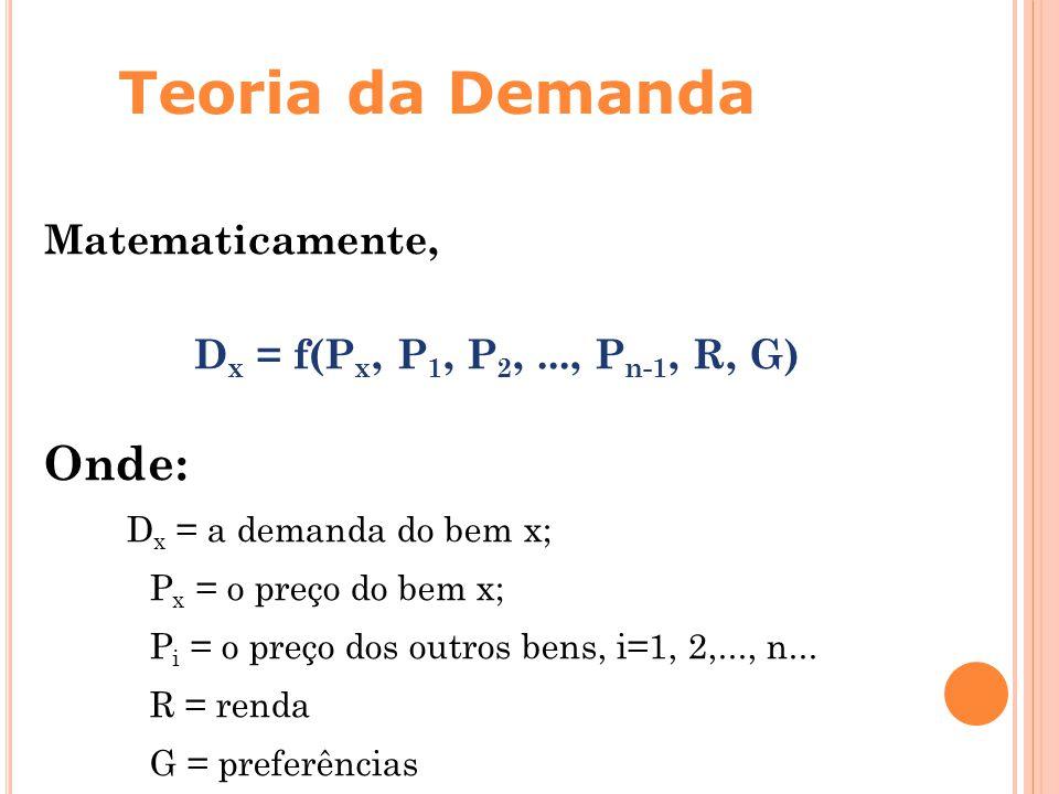 Teoria da Demanda Matematicamente, D x = f(P x, P 1, P 2,..., P n-1, R, G) Onde: D x = a demanda do bem x; P x = o preço do bem x; P i = o preço dos o