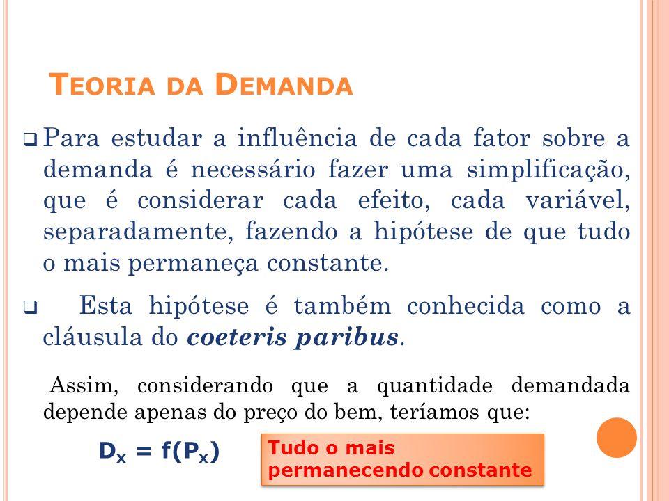 T EORIA DA D EMANDA  Para estudar a influência de cada fator sobre a demanda é necessário fazer uma simplificação, que é considerar cada efeito, cada