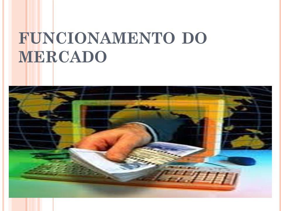 Mudanças no ponto de equilíbrio devido a deslocamentos das curvas de oferta e demanda Capa da Obra  Diminuição dos preços das matérias- primas.