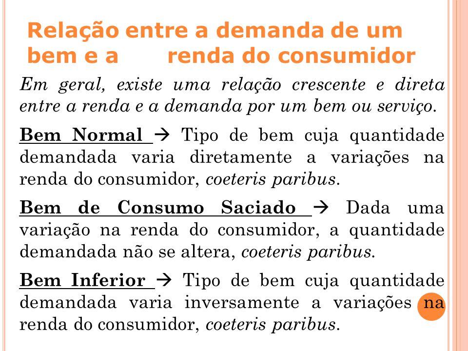 Relação entre a demanda de um bem e a renda do consumidor Em geral, existe uma relação crescente e direta entre a renda e a demanda por um bem ou serv