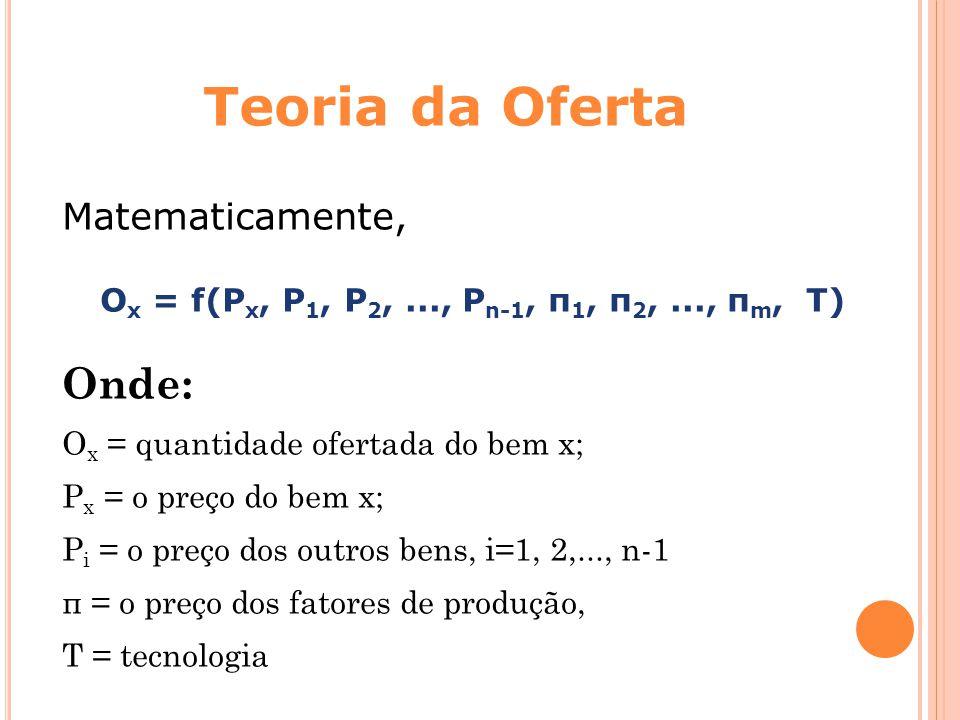 Teoria da Oferta Matematicamente, O x = f(P x, P 1, P 2,..., P n-1, π 1, π 2,..., π m, T) Onde: O x = quantidade ofertada do bem x; P x = o preço do b