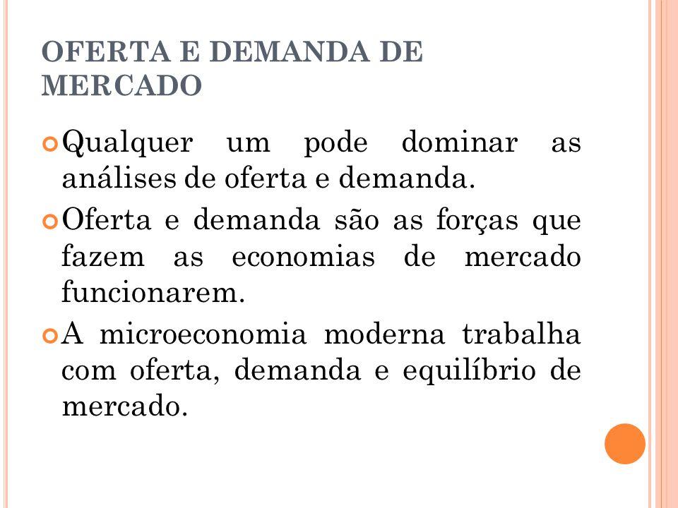 OFERTA E DEMANDA DE MERCADO Qualquer um pode dominar as análises de oferta e demanda. Oferta e demanda são as forças que fazem as economias de mercado