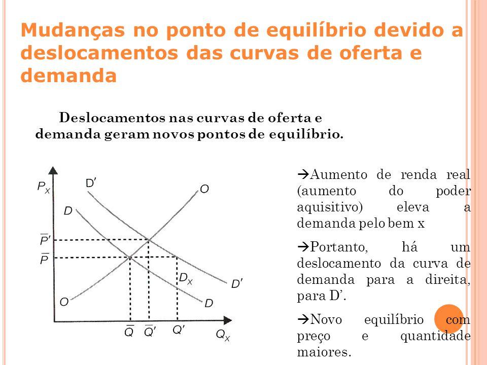 Mudanças no ponto de equilíbrio devido a deslocamentos das curvas de oferta e demanda Deslocamentos nas curvas de oferta e demanda geram novos pontos