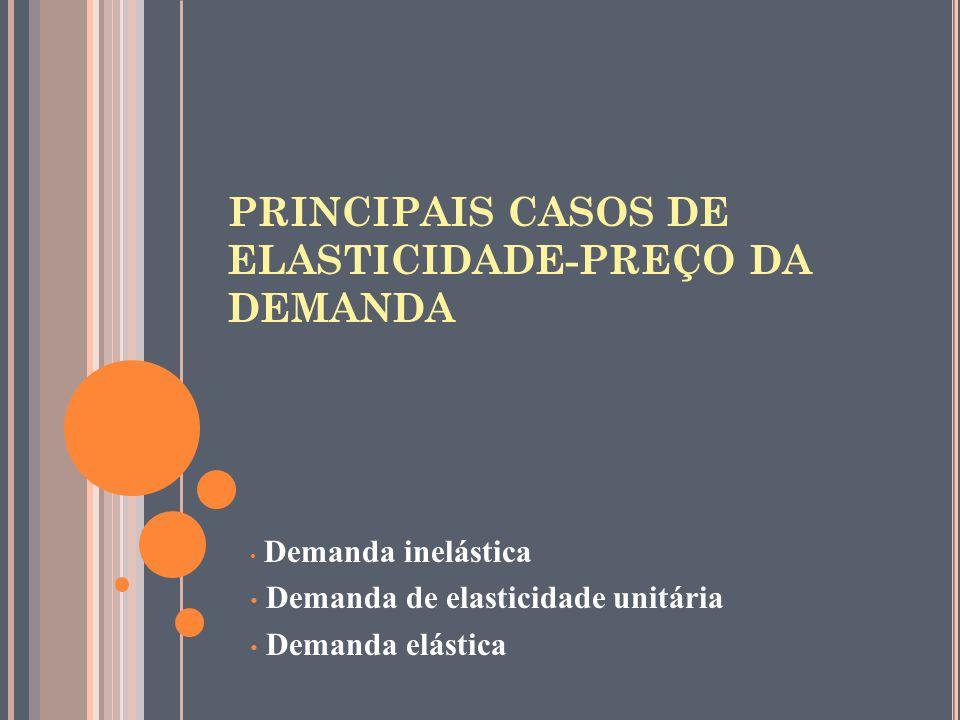 PRINCIPAIS CASOS DE ELASTICIDADE-PREÇO DA DEMANDA • Demanda inelástica • Demanda de elasticidade unitária • Demanda elástica