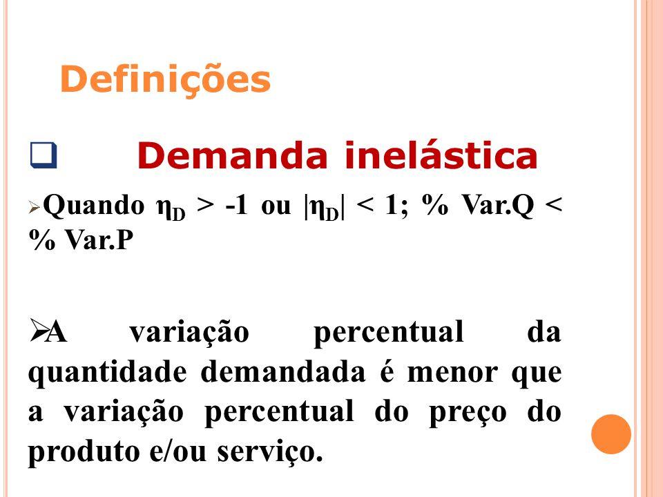 Definições  Demanda inelástica  Quando η D > -1 ou |η D | < 1; % Var.Q < % Var.P  A variação percentual da quantidade demandada é menor que a varia