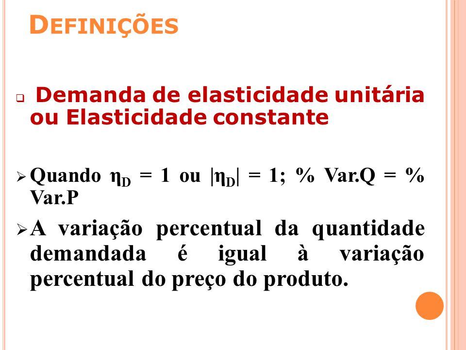 D EFINIÇÕES  Demanda de elasticidade unitária ou Elasticidade constante  Quando η D = 1 ou |η D | = 1; % Var.Q = % Var.P  A variação percentual da