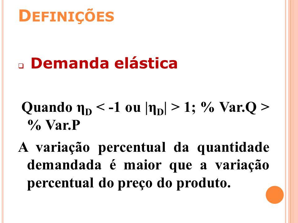 D EFINIÇÕES  Demanda elástica Quando η D 1; % Var.Q > % Var.P A variação percentual da quantidade demandada é maior que a variação percentual do preç