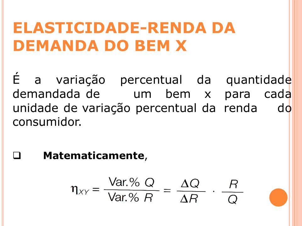 ELASTICIDADE-RENDA DA DEMANDA DO BEM X É a variação percentual da quantidade demandada de um bem x para cada unidade de variação percentual da renda d