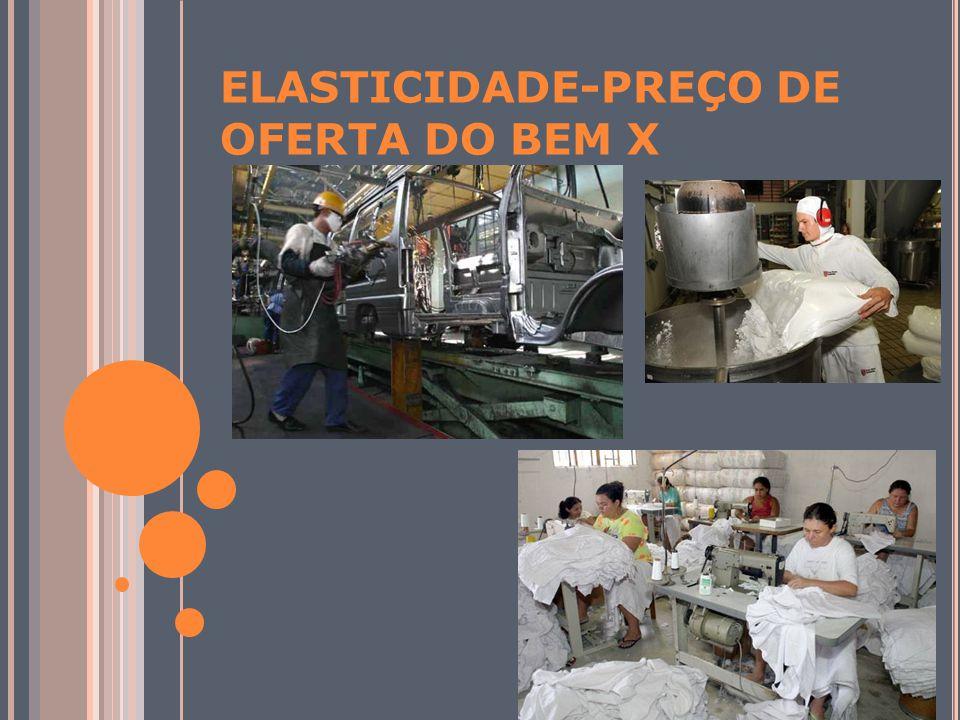 ELASTICIDADE-PREÇO DE OFERTA DO BEM X