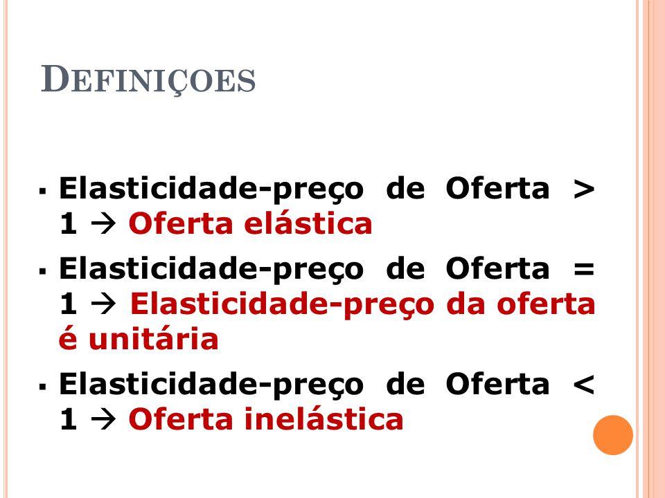 D EFINIÇOES  Elasticidade-preço de Oferta > 1  Oferta elástica  Elasticidade-preço de Oferta = 1  Elasticidade-preço da oferta é unitária  Elasti