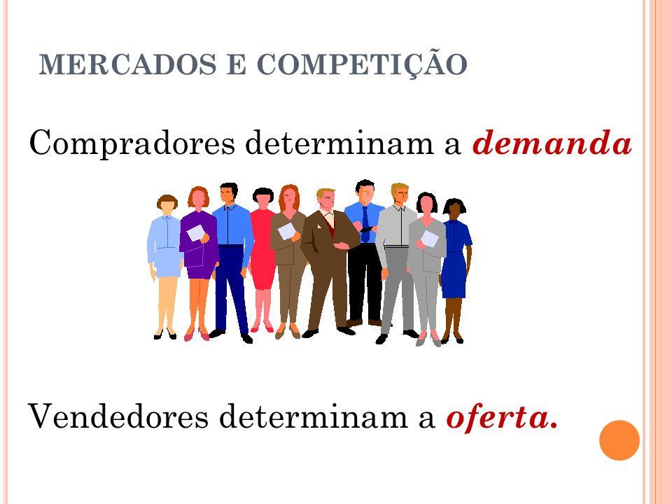 Bens Complementares Se a redução do preço do bem i ocasionar um aumento da demanda do bem x, então os bens i e x são chamados complementares.