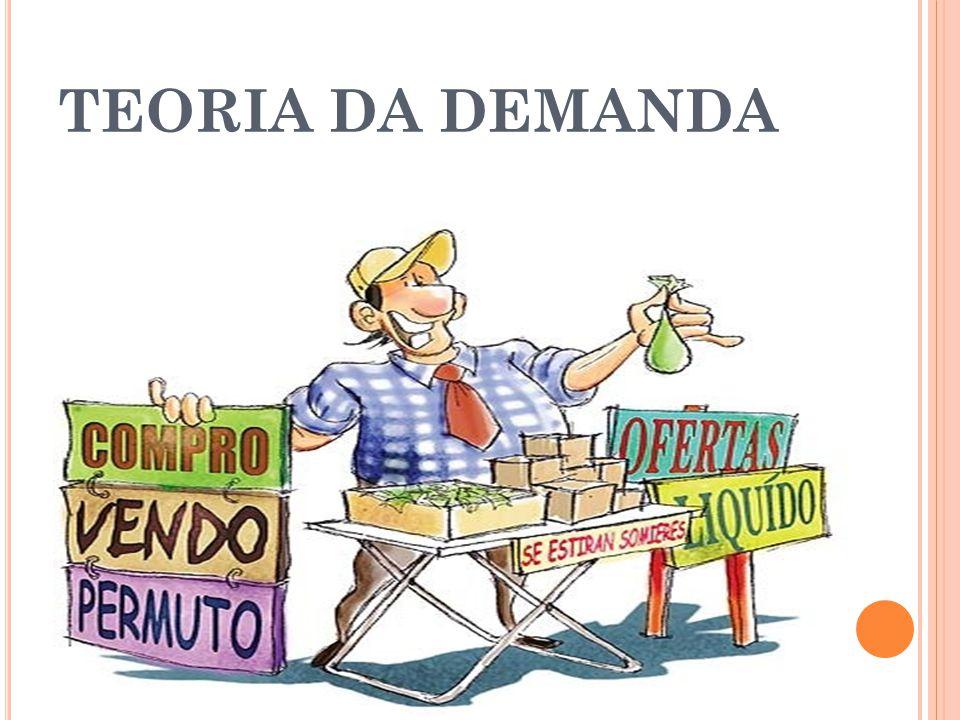D EMANDA  Quantidade de determinado bem ou serviço que o consumidor deseja adquirir em certo período de tempo.