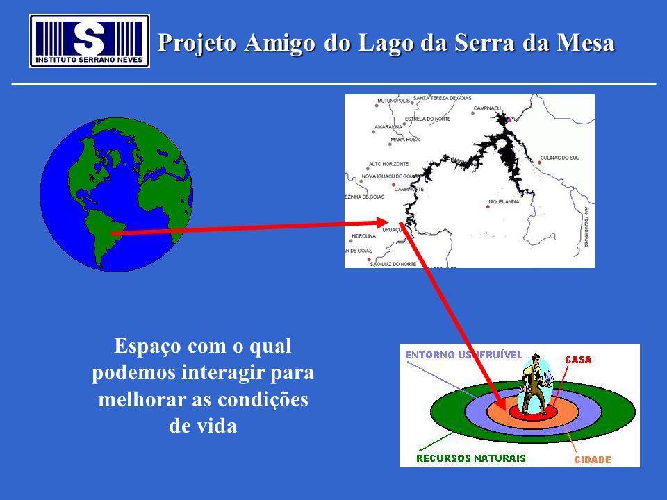 Projeto Amigo do Lago da Serra da Mesa SUPERFÍCIE DO PLANETA DIVIDIDA ENTRE OS HABITANTES CULTIVO E CRIAÇÃO DE ANIMAIS 1900 M2 ÁGUA DOCE – FLORESTAS MONTANHAS – GELEIRAS DESERTOS – MORADIA TERRA INFÉRTIL 1900 M2 ÁGUA SALGADA 11000 M2 Chácara de 30x60