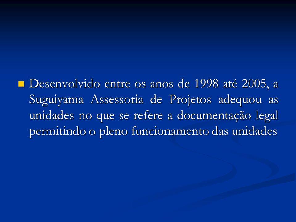  Desenvolvido entre os anos de 1998 até 2005, a Suguiyama Assessoria de Projetos adequou as unidades no que se refere a documentação legal permitindo