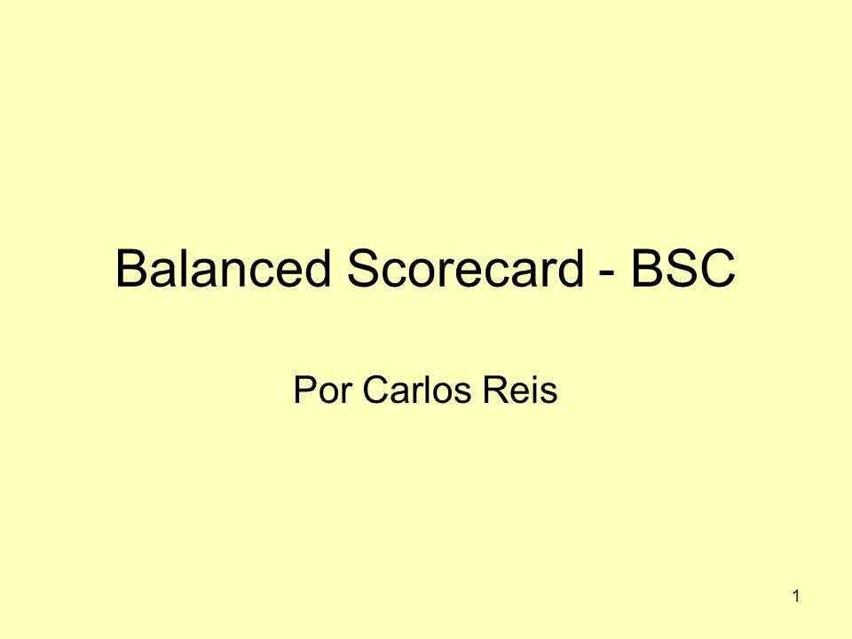 22 Perspectivas do BSC BSC Finanças Processos Internos Clientes Aprendizado e Crescimento - RH Como os clientes nos vêem.