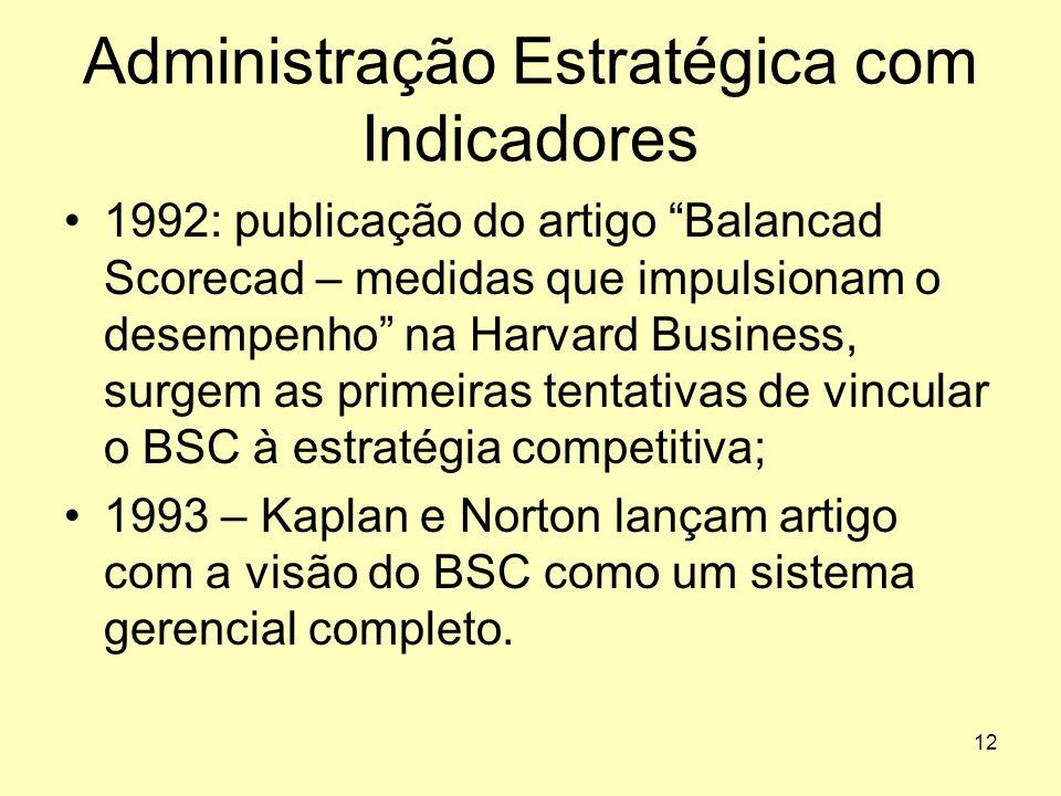 """12 Administração Estratégica com Indicadores •1992: publicação do artigo """"Balancad Scorecad – medidas que impulsionam o desempenho"""" na Harvard Busines"""