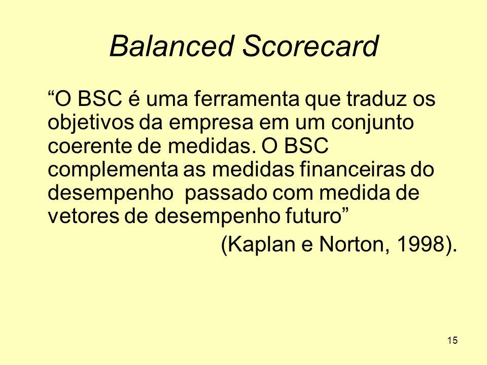 """15 Balanced Scorecard """"O BSC é uma ferramenta que traduz os objetivos da empresa em um conjunto coerente de medidas. O BSC complementa as medidas fina"""