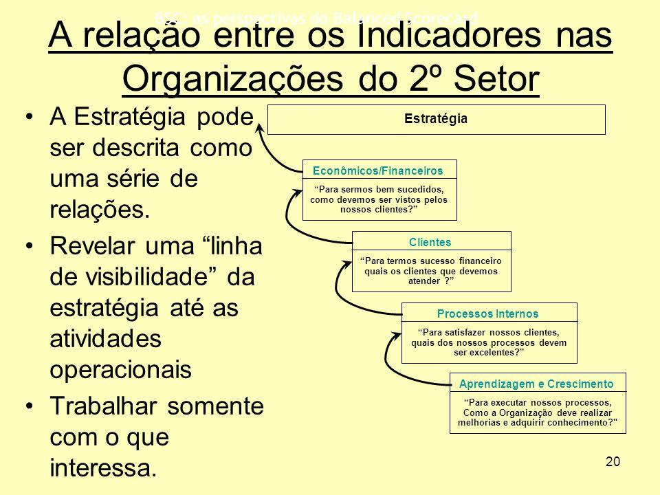 """20 A relação entre os Indicadores nas Organizações do 2º Setor •A Estratégia pode ser descrita como uma série de relações. •Revelar uma """"linha de visi"""