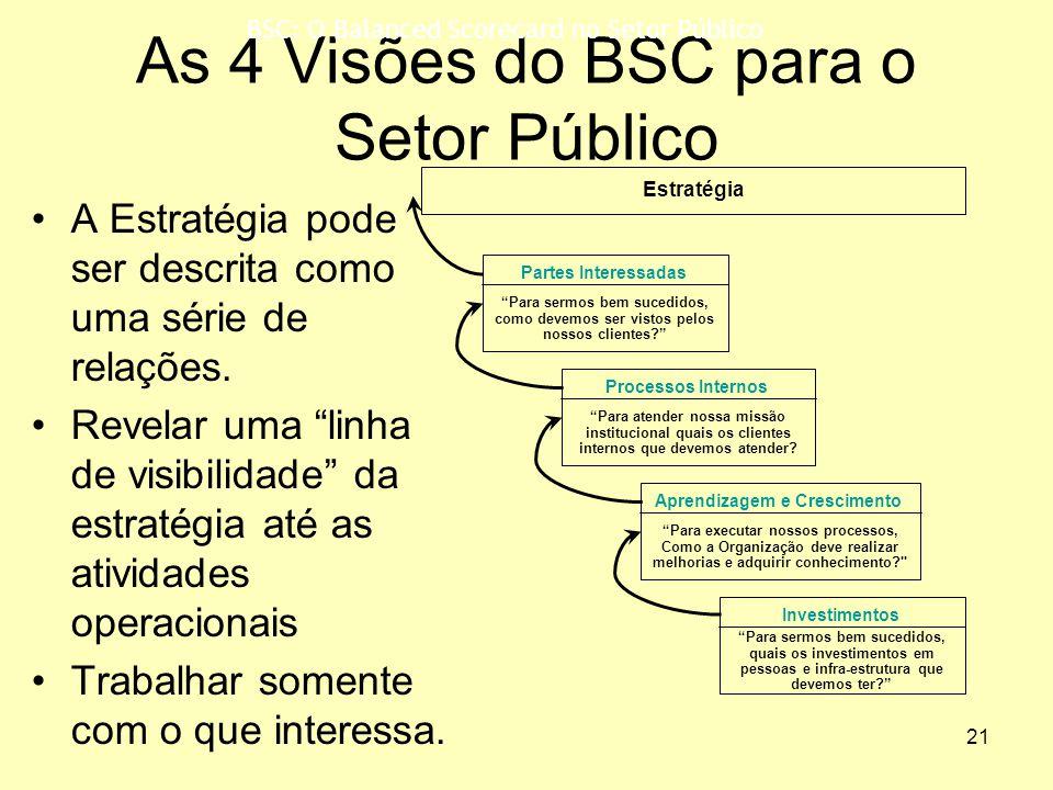 """21 As 4 Visões do BSC para o Setor Público •A Estratégia pode ser descrita como uma série de relações. •Revelar uma """"linha de visibilidade"""" da estraté"""
