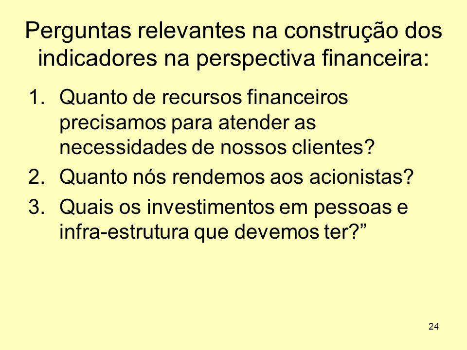 24 Perguntas relevantes na construção dos indicadores na perspectiva financeira: 1.Quanto de recursos financeiros precisamos para atender as necessida