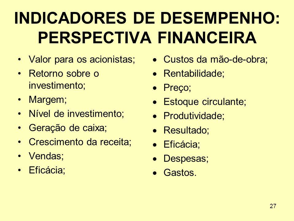 27 INDICADORES DE DESEMPENHO: PERSPECTIVA FINANCEIRA •Valor para os acionistas; •Retorno sobre o investimento; •Margem; •Nível de investimento; •Geraç