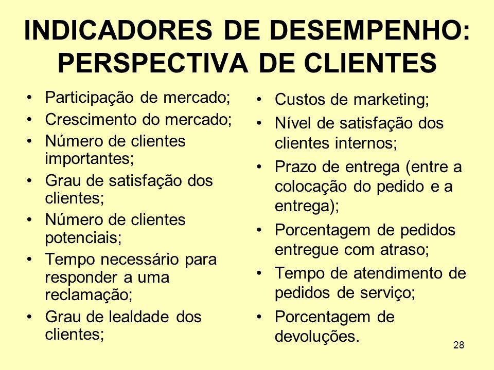 28 INDICADORES DE DESEMPENHO: PERSPECTIVA DE CLIENTES •Participação de mercado; •Crescimento do mercado; •Número de clientes importantes; •Grau de sat