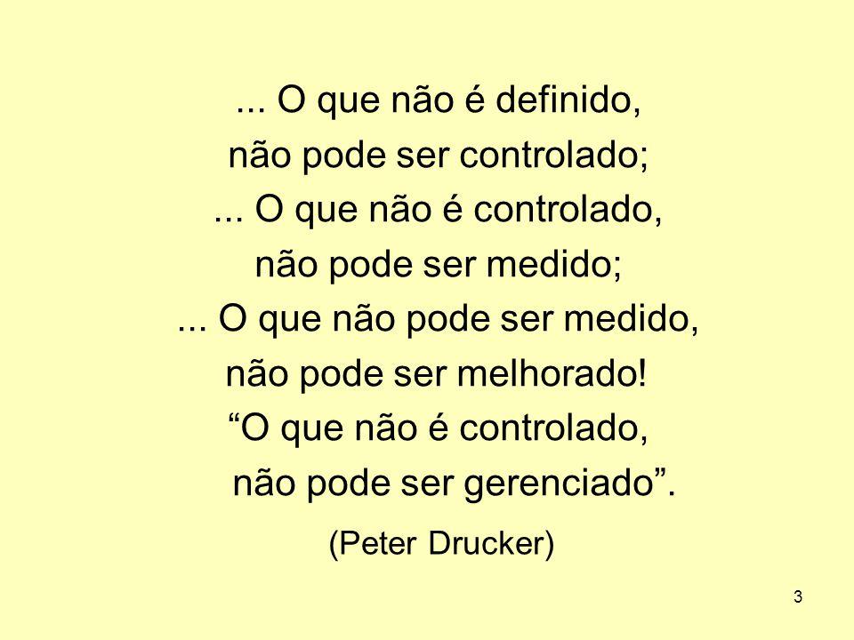 3 (Peter Drucker)... O que não é definido, não pode ser controlado;... O que não é controlado, não pode ser medido;... O que não pode ser medido, não