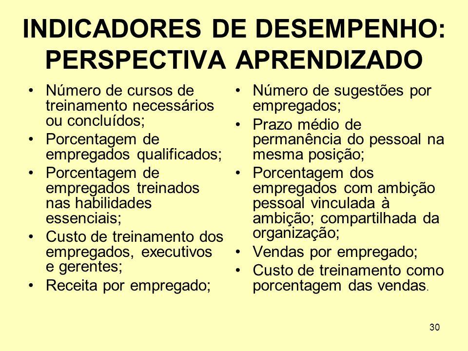 30 INDICADORES DE DESEMPENHO: PERSPECTIVA APRENDIZADO •Número de cursos de treinamento necessários ou concluídos; •Porcentagem de empregados qualifica