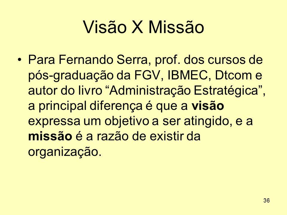 """36 Visão X Missão •Para Fernando Serra, prof. dos cursos de pós-graduação da FGV, IBMEC, Dtcom e autor do livro """"Administração Estratégica"""", a princip"""