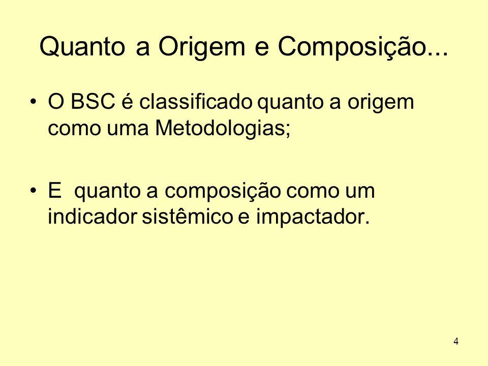 4 Quanto a Origem e Composição... •O BSC é classificado quanto a origem como uma Metodologias; •E quanto a composição como um indicador sistêmico e im