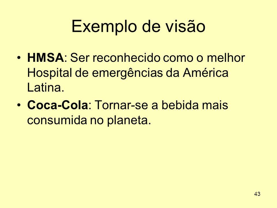 43 Exemplo de visão •HMSA: Ser reconhecido como o melhor Hospital de emergências da América Latina. •Coca-Cola: Tornar-se a bebida mais consumida no p