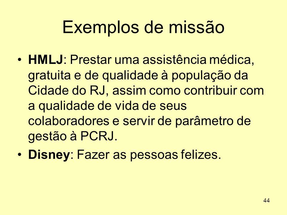 44 Exemplos de missão •HMLJ: Prestar uma assistência médica, gratuita e de qualidade à população da Cidade do RJ, assim como contribuir com a qualidad